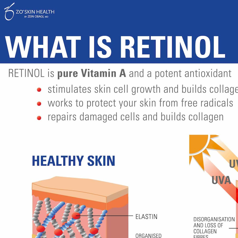 Retinol: A short introduction to the best anti-ageing