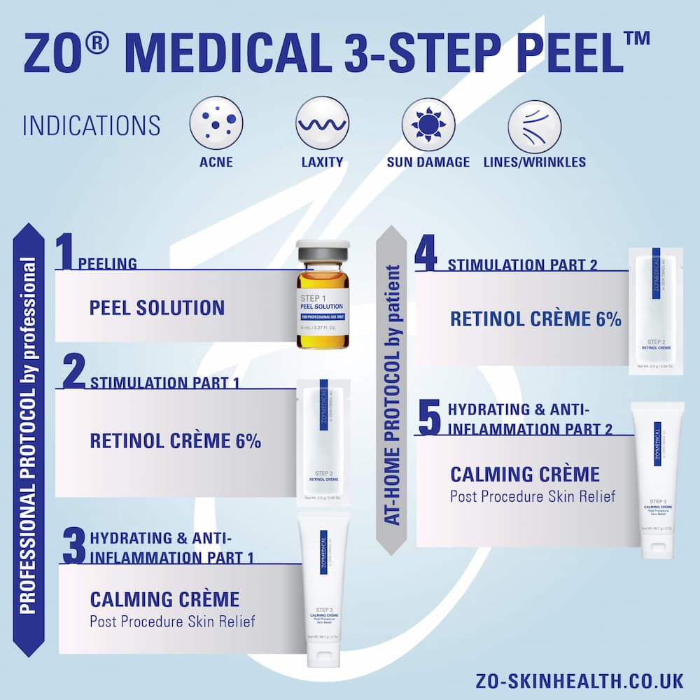 stimulation of collagen synthesis by the anabolic steroid stanozolol